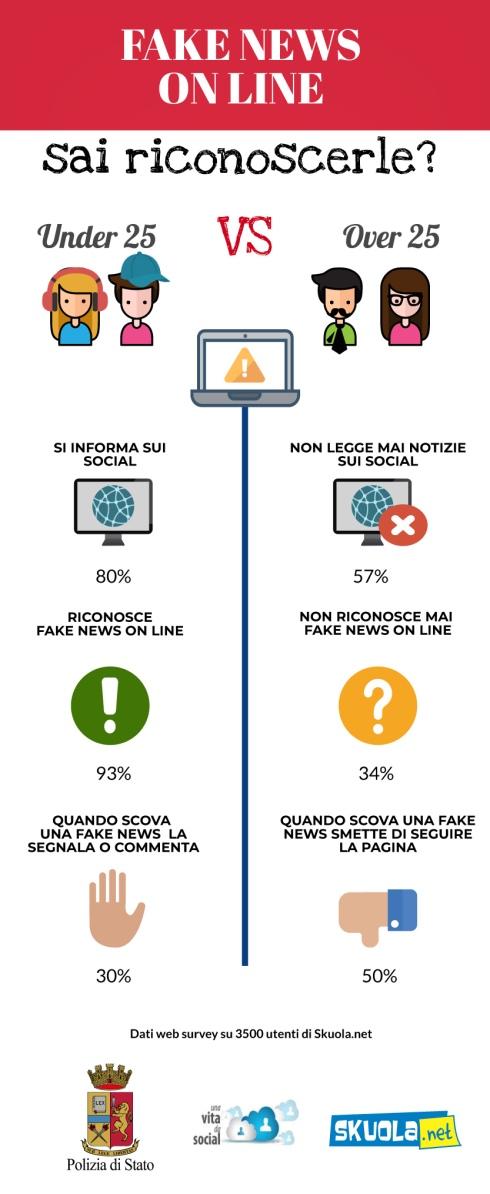 info-fake-pdf