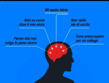 prev_del_suicidio (1)